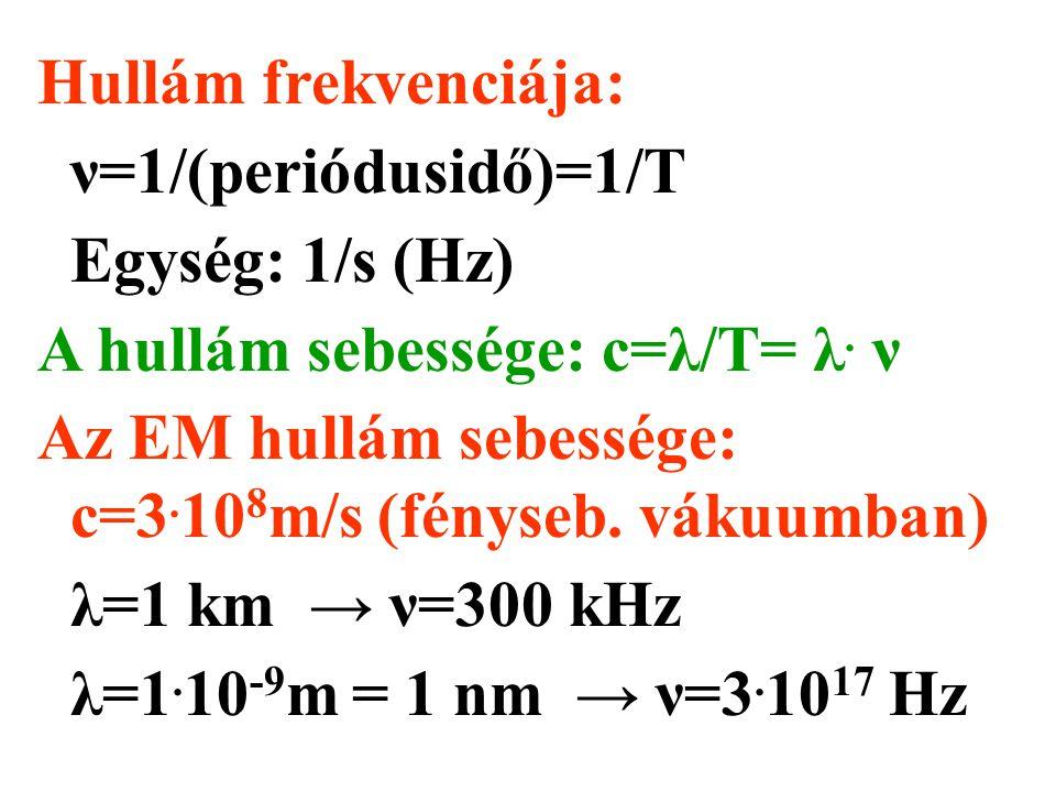 Hullám frekvenciája: ν=1/(periódusidő)=1/T. Egység: 1/s (Hz) A hullám sebessége: c=λ/T= λ. ν.