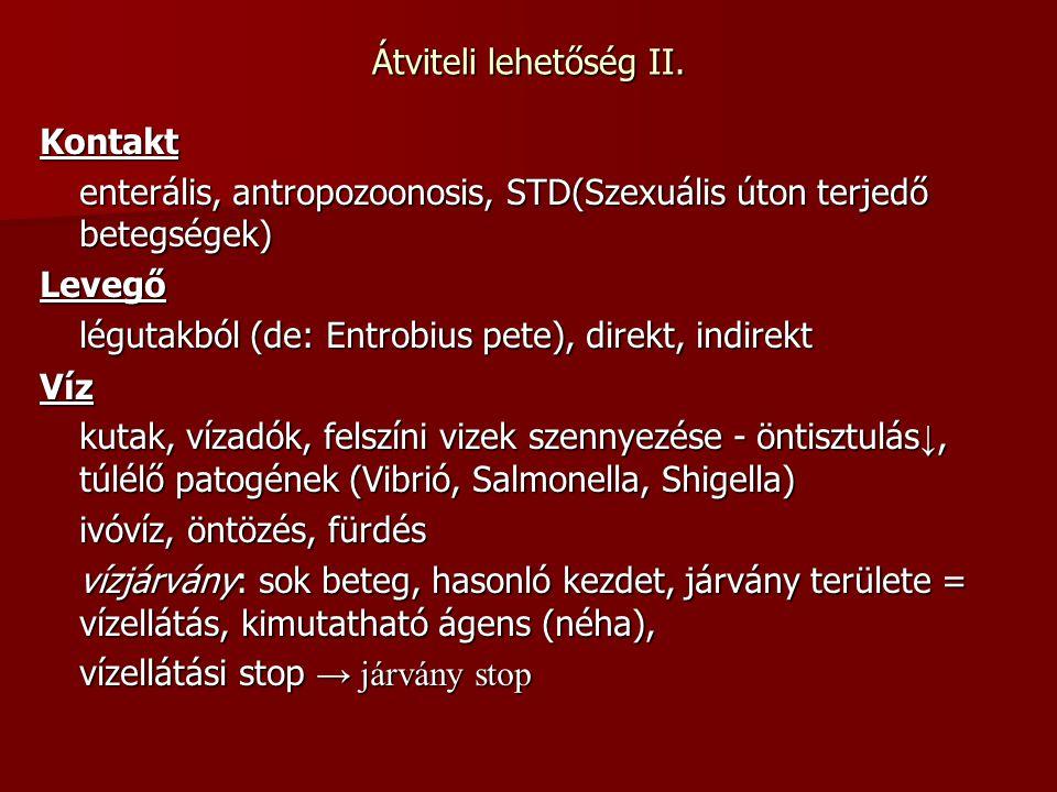Átviteli lehetőség II. Kontakt. enterális, antropozoonosis, STD(Szexuális úton terjedő betegségek)