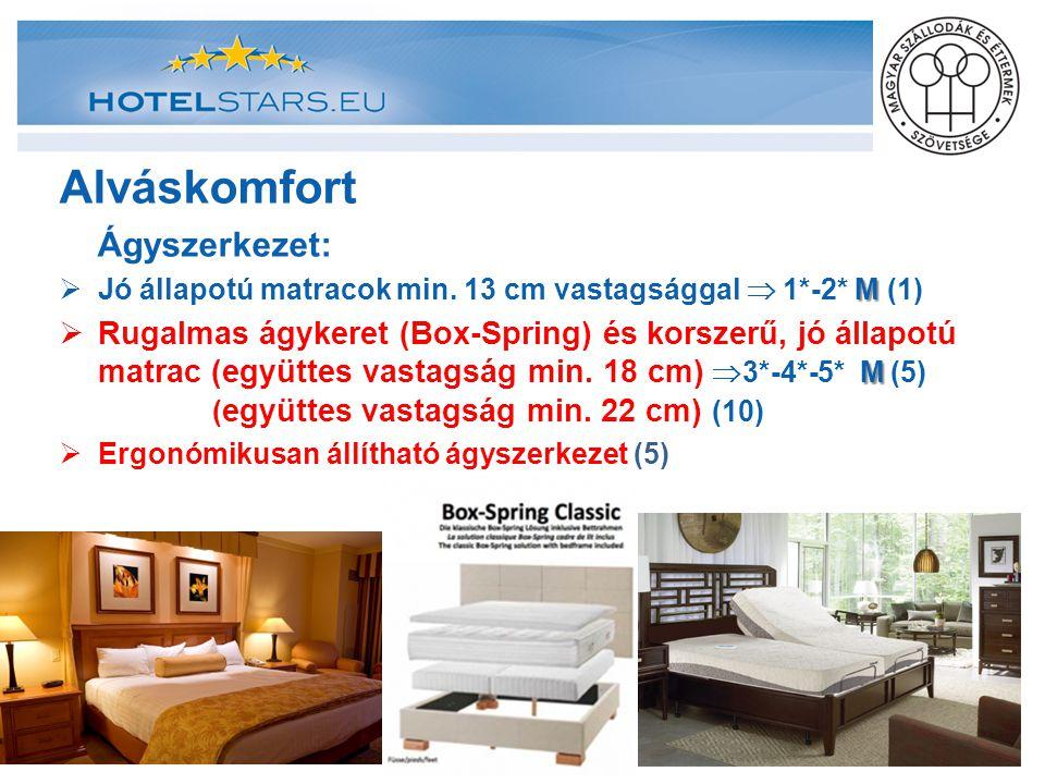 Alváskomfort Ágyszerkezet: