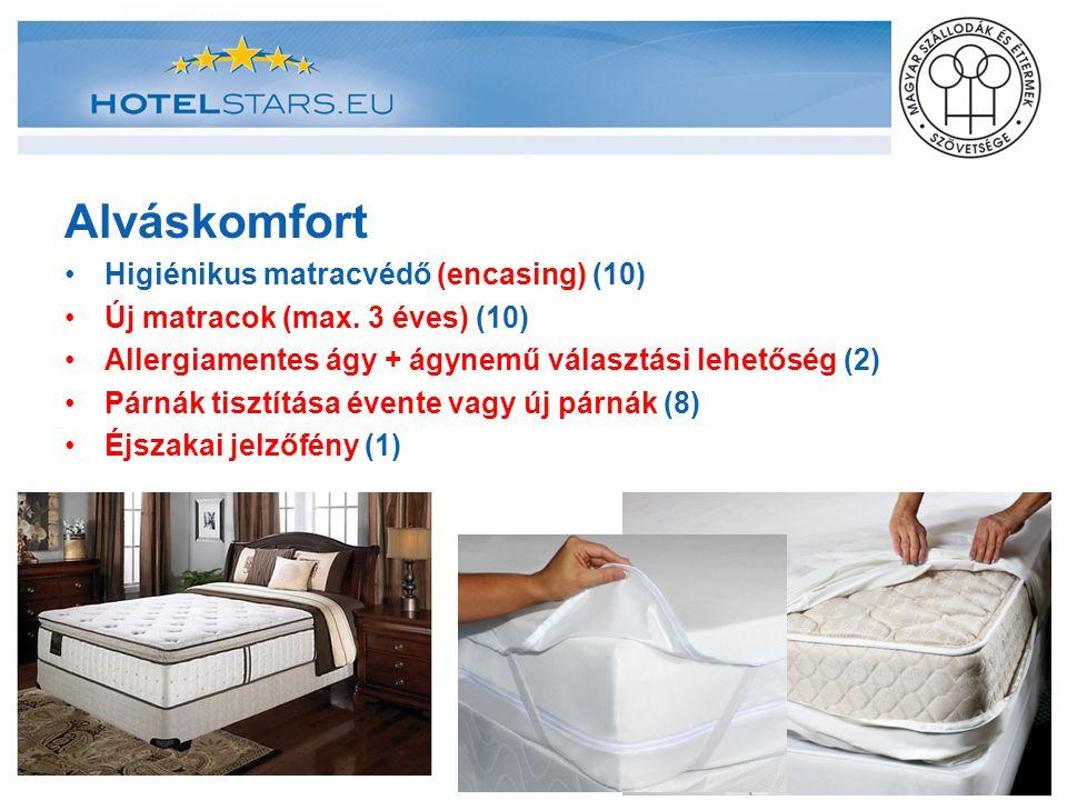 Alváskomfort Higiénikus matracvédő (encasing) (10)