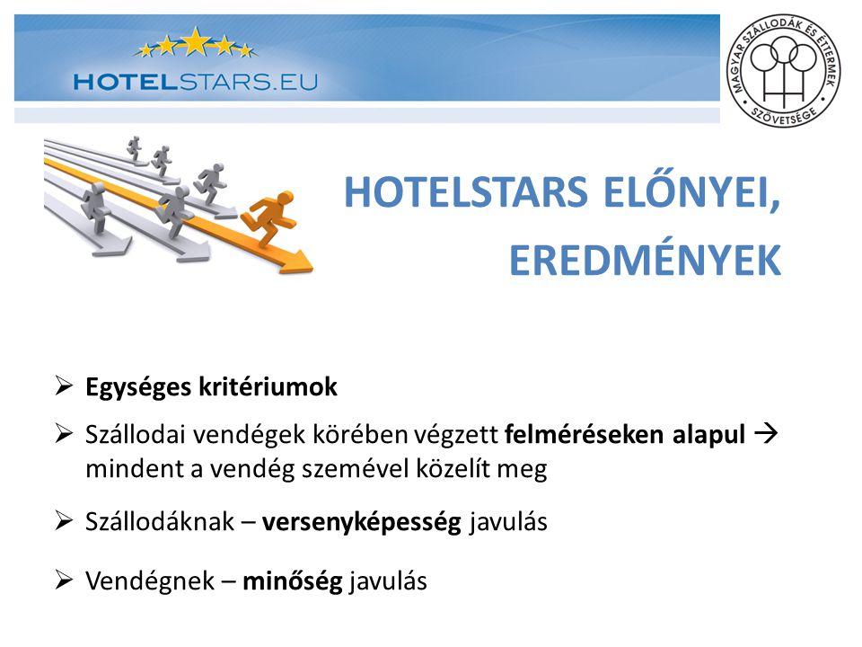 HOTELSTARS ELŐNYEI, EREDMÉNYEK Egységes kritériumok