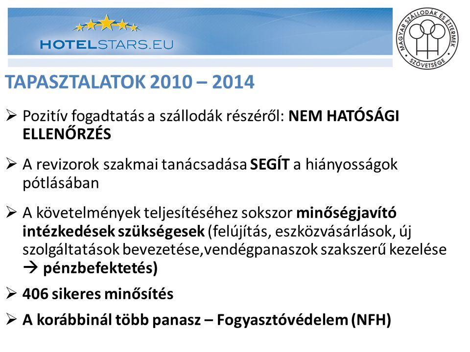 TAPASZTALATOK 2010 – 2014 Pozitív fogadtatás a szállodák részéről: NEM HATÓSÁGI ELLENŐRZÉS.