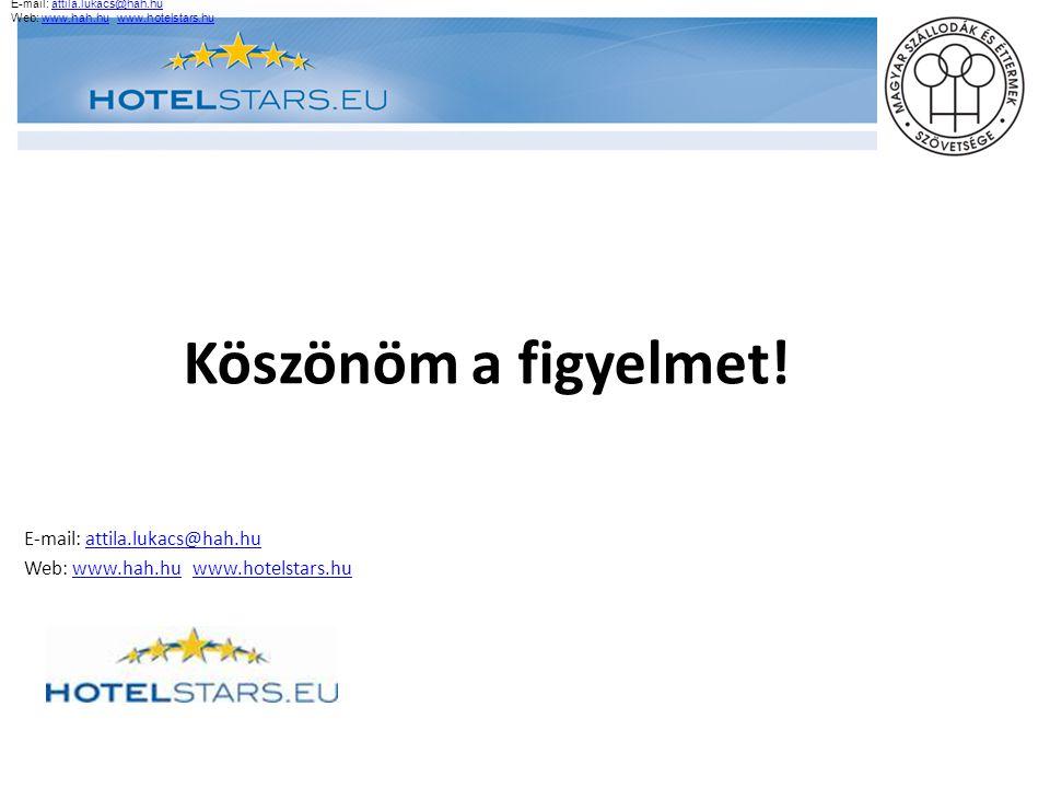 Köszönöm a figyelmet! E-mail: attila.lukacs@hah.hu