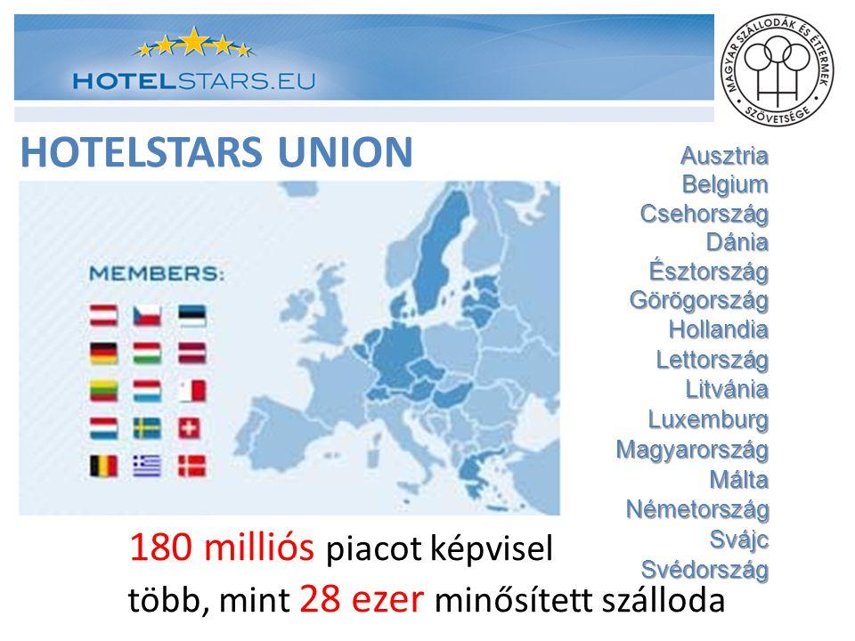 HOTELSTARS UNION 180 milliós piacot képvisel