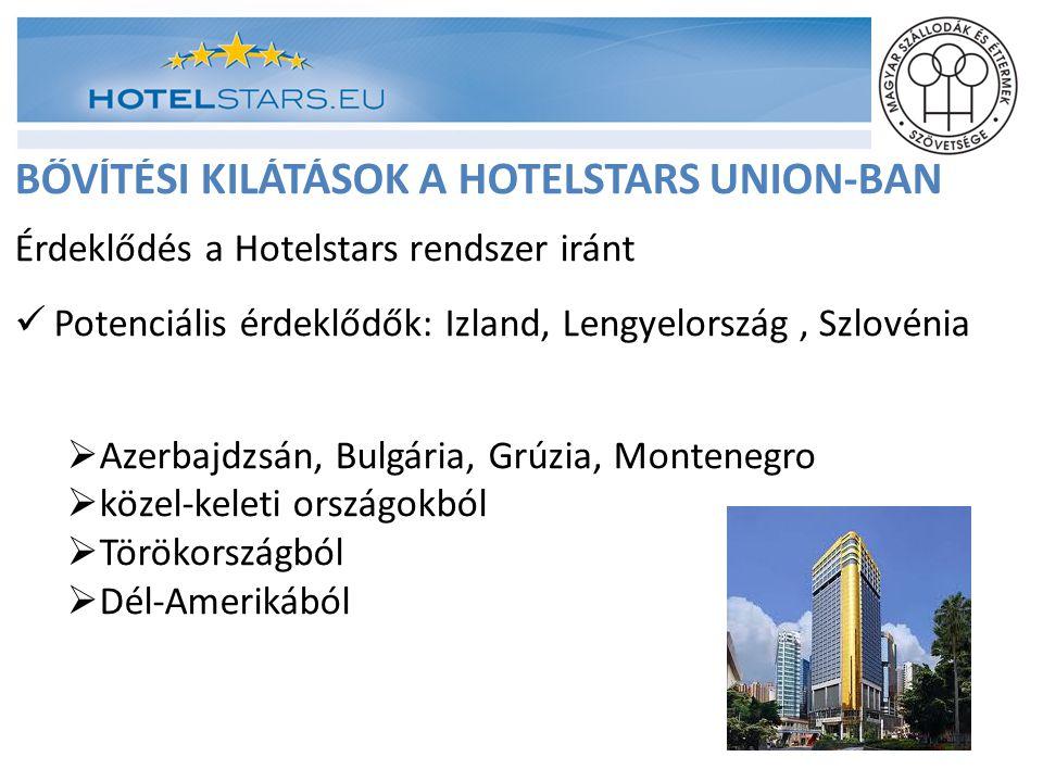 BŐVÍTÉSI KILÁTÁSOK A HOTELSTARS UNION-BAN