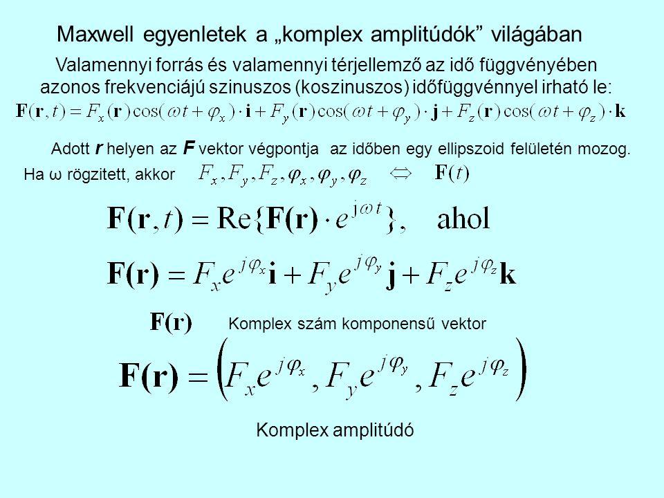 """Maxwell egyenletek a """"komplex amplitúdók világában"""