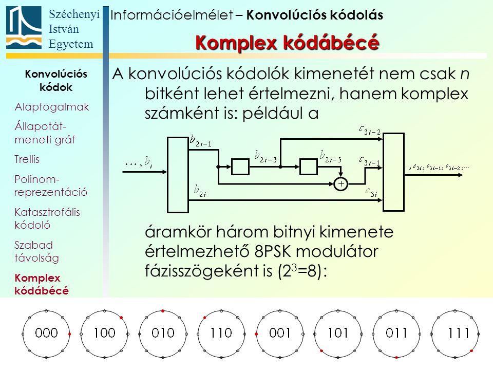 Információelmélet – Konvolúciós kódolás