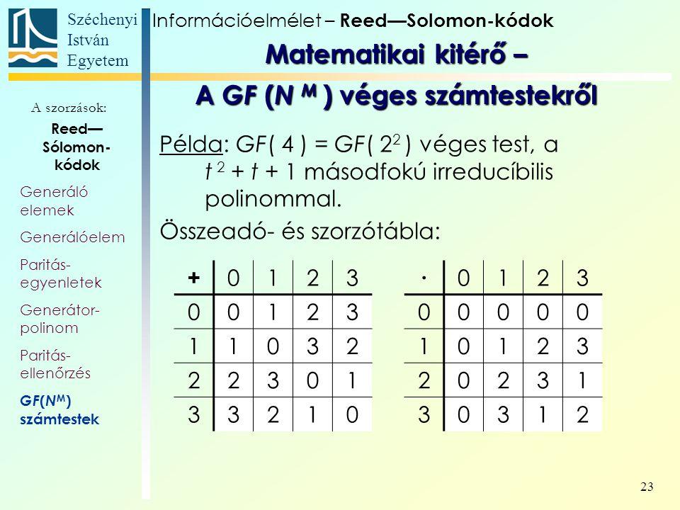 Matematikai kitérő – A GF (N M ) véges számtestekről