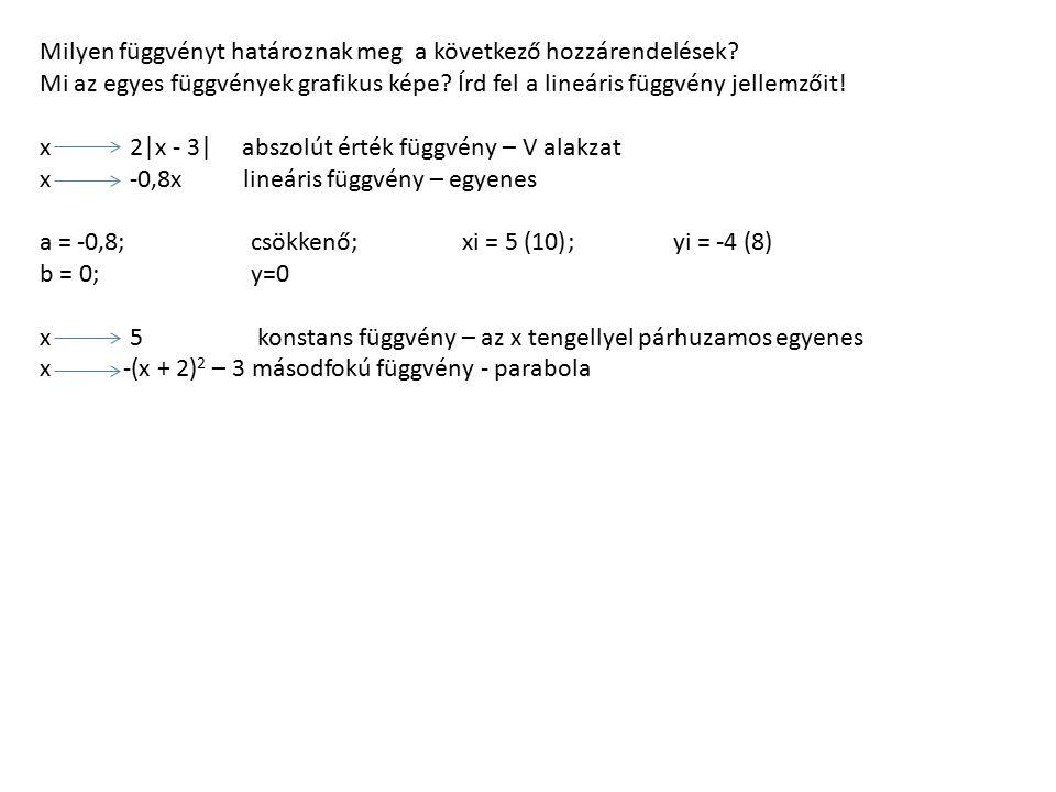 Milyen függvényt határoznak meg a következő hozzárendelések