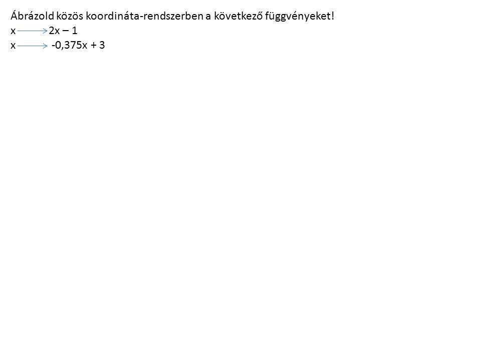 Ábrázold közös koordináta-rendszerben a következő függvényeket!