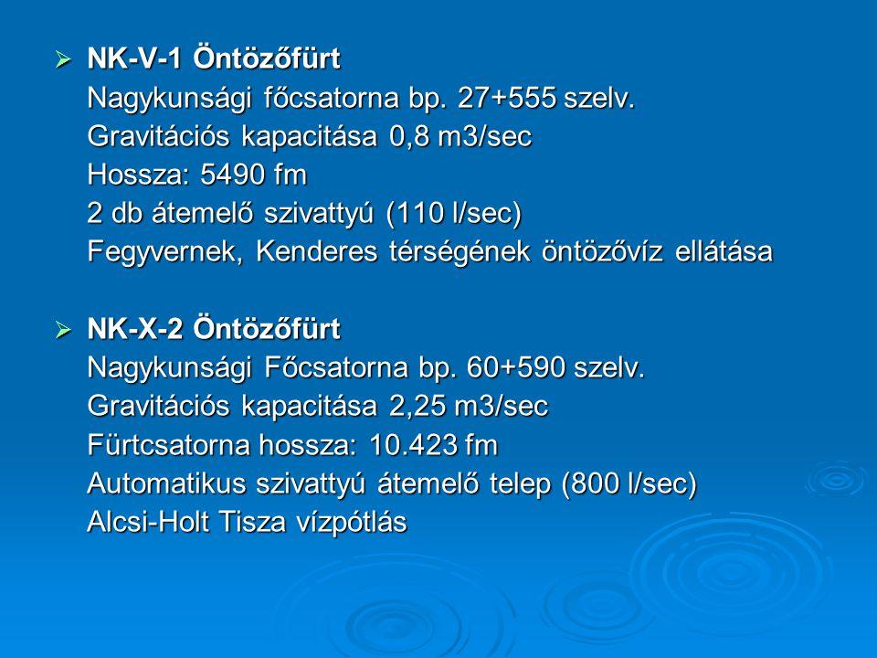 NK-V-1 Öntözőfürt Nagykunsági főcsatorna bp. 27+555 szelv. Gravitációs kapacitása 0,8 m3/sec. Hossza: 5490 fm.