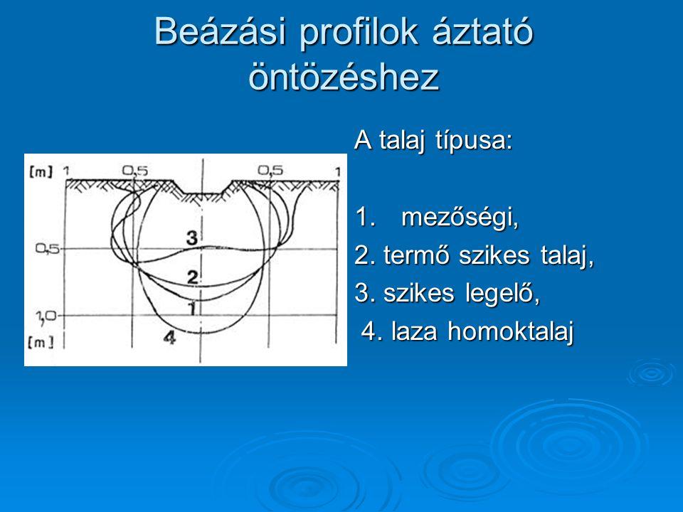 Beázási profilok áztató öntözéshez