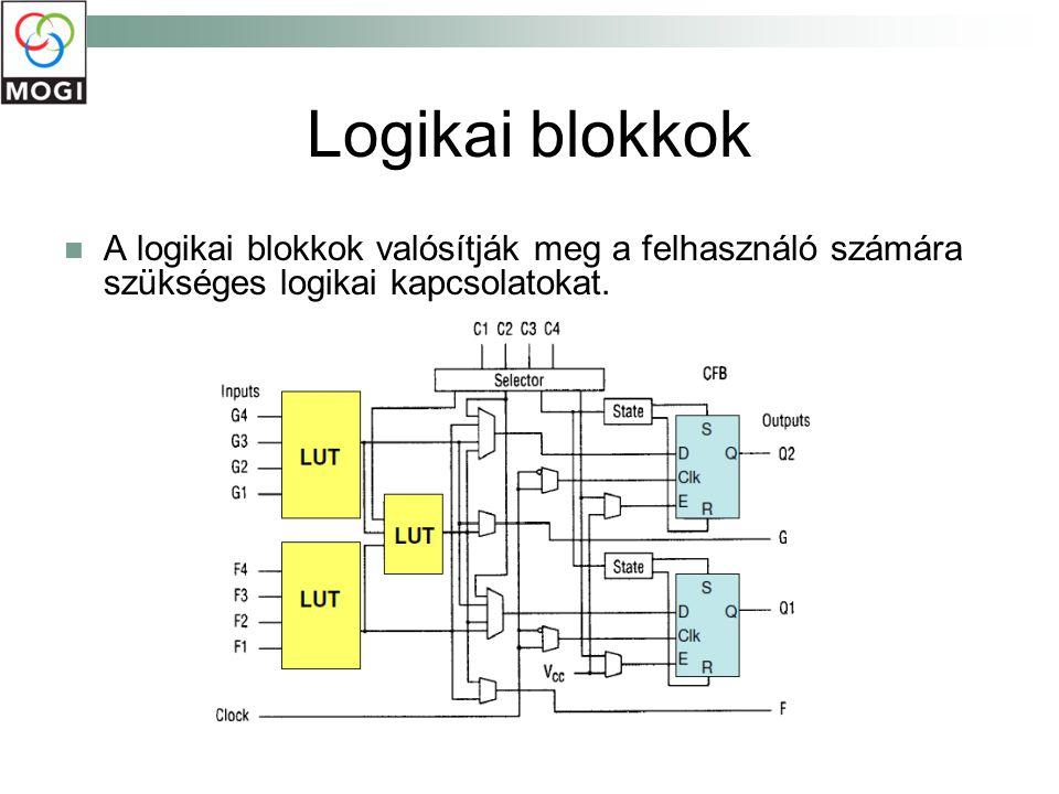 Logikai blokkok A logikai blokkok valósítják meg a felhasználó számára szükséges logikai kapcsolatokat.