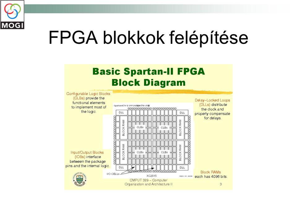 FPGA blokkok felépítése