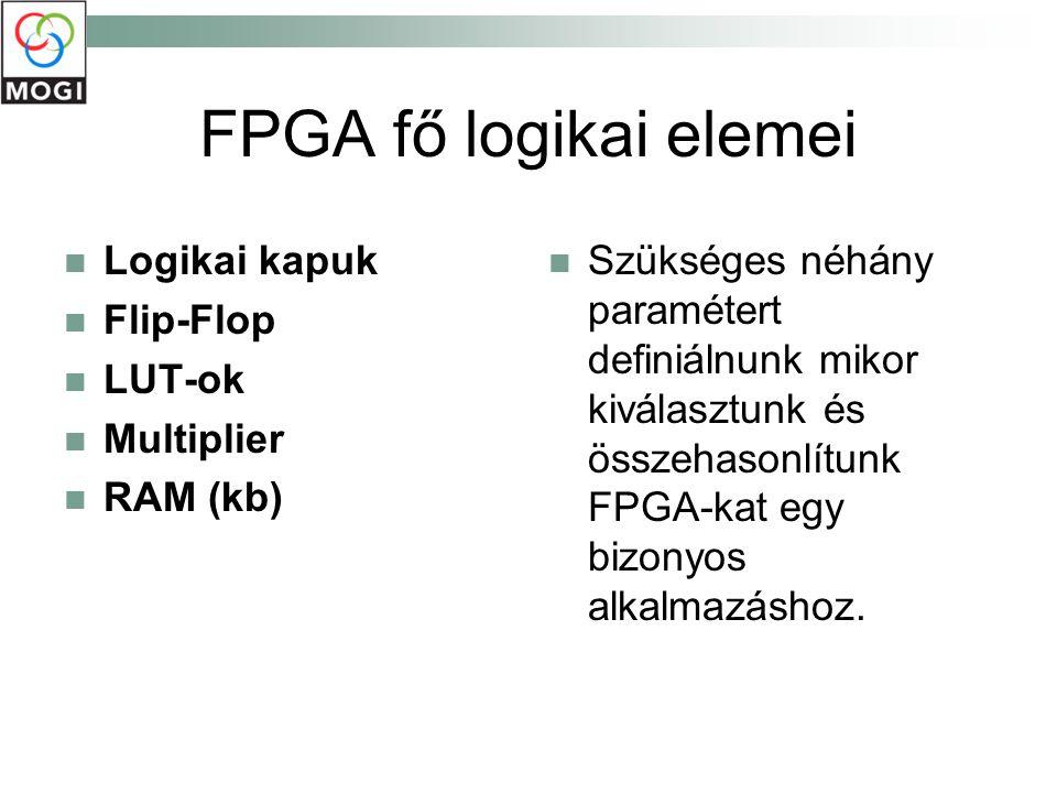 FPGA fő logikai elemei Logikai kapuk Flip-Flop LUT-ok Multiplier