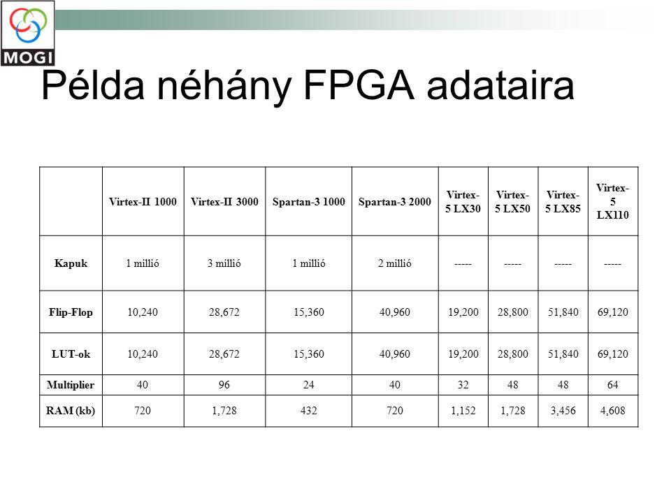 Példa néhány FPGA adataira