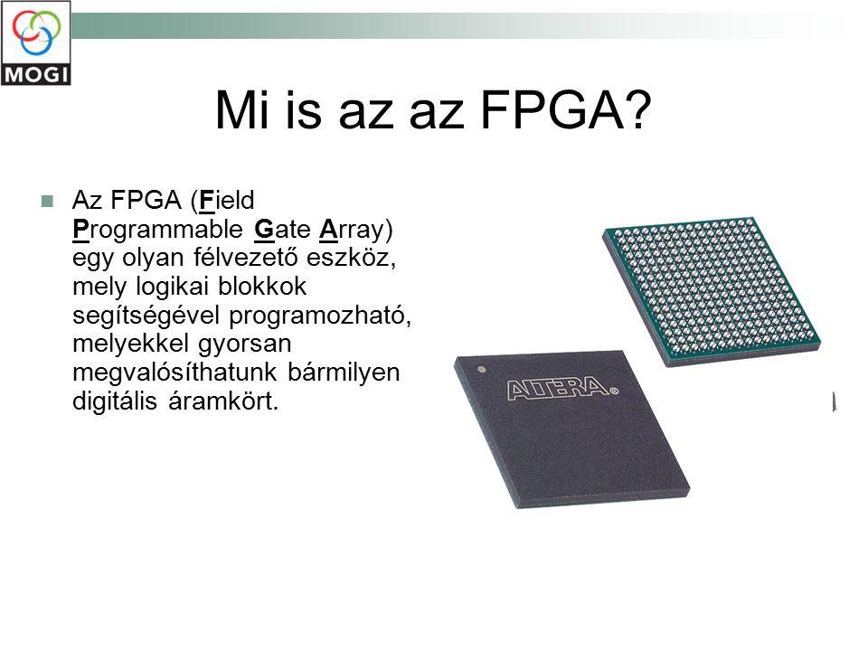 Mi is az az FPGA