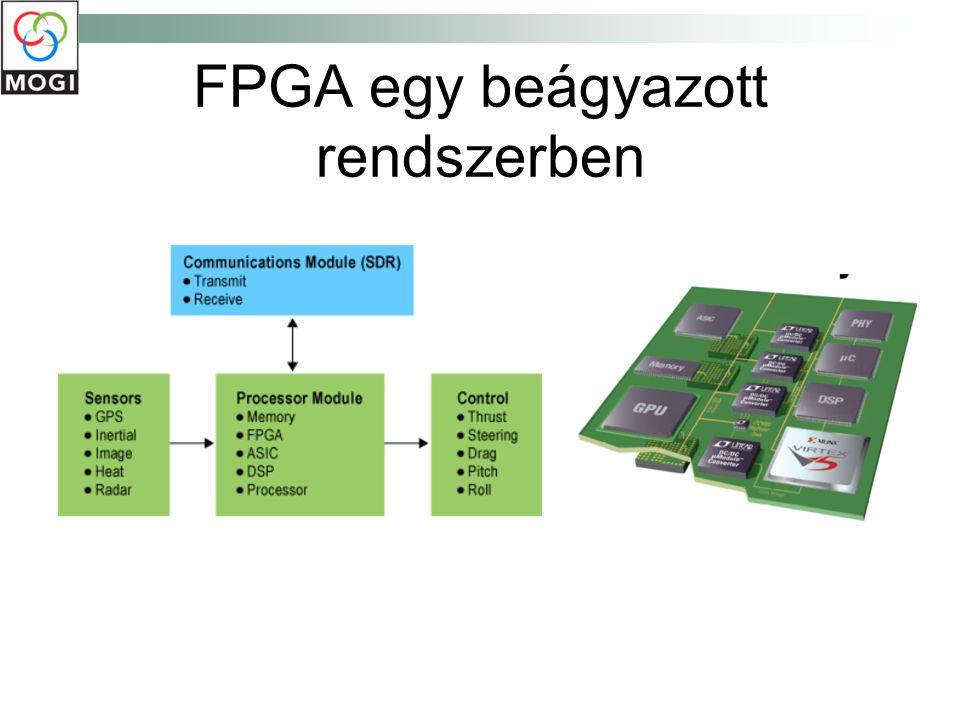 FPGA egy beágyazott rendszerben