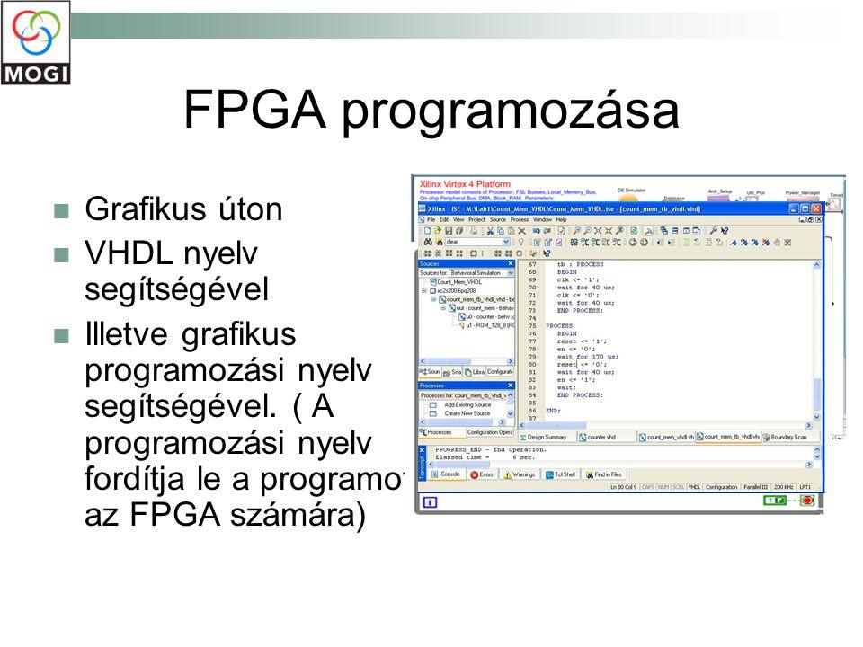 FPGA programozása Grafikus úton VHDL nyelv segítségével
