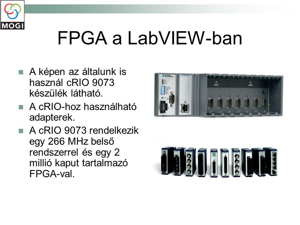 FPGA a LabVIEW-ban A képen az általunk is használ cRIO 9073 készülék látható. A cRIO-hoz használható adapterek.