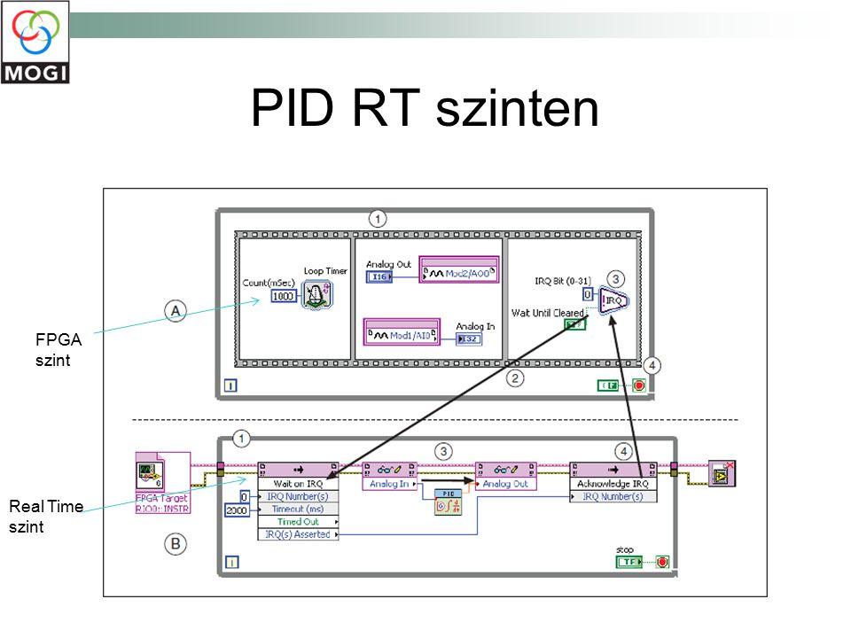 PID RT szinten FPGA szint Real Time szint