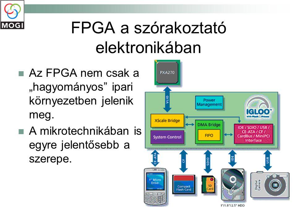 FPGA a szórakoztató elektronikában