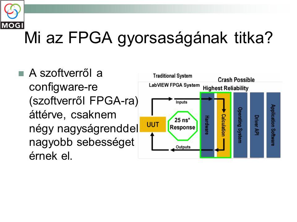 Mi az FPGA gyorsaságának titka