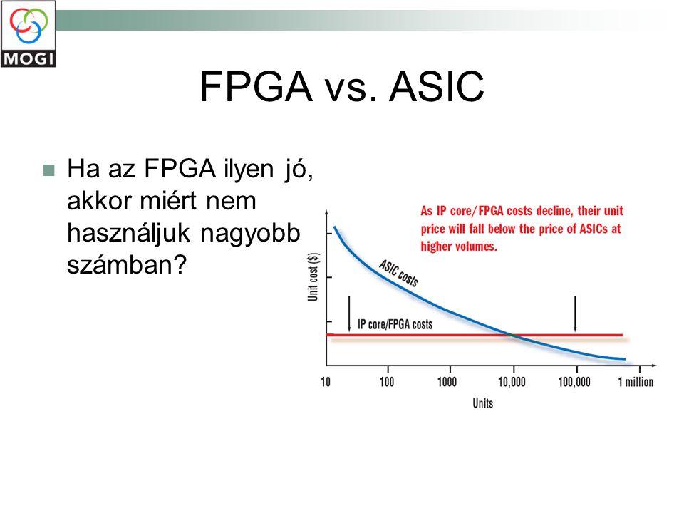 FPGA vs. ASIC Ha az FPGA ilyen jó, akkor miért nem használjuk nagyobb számban