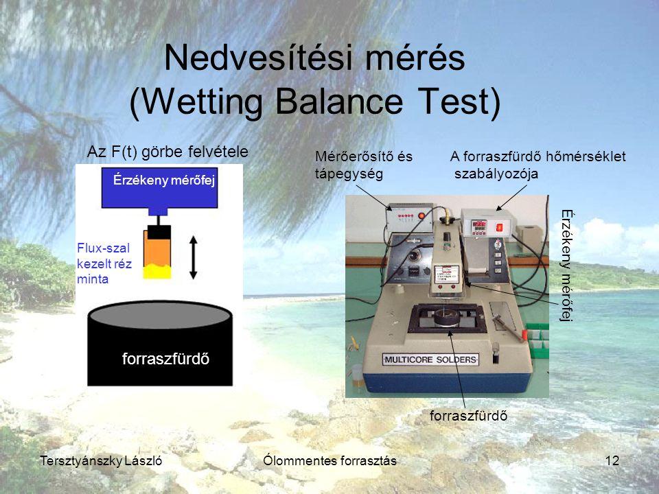 Nedvesítési mérés (Wetting Balance Test)