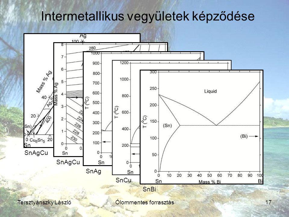 Intermetallikus vegyületek képződése