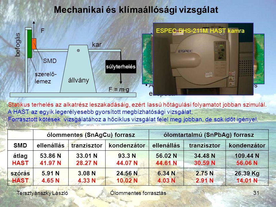 Mechanikai és klímaállósági vizsgálat