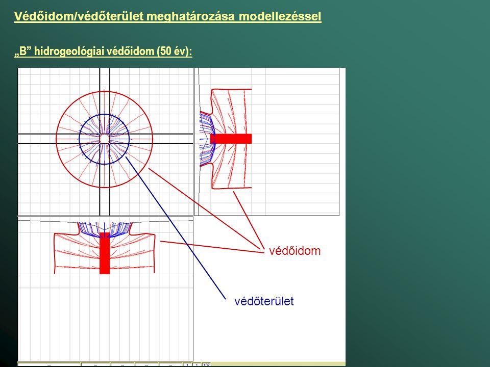 Védőidom/védőterület meghatározása modellezéssel