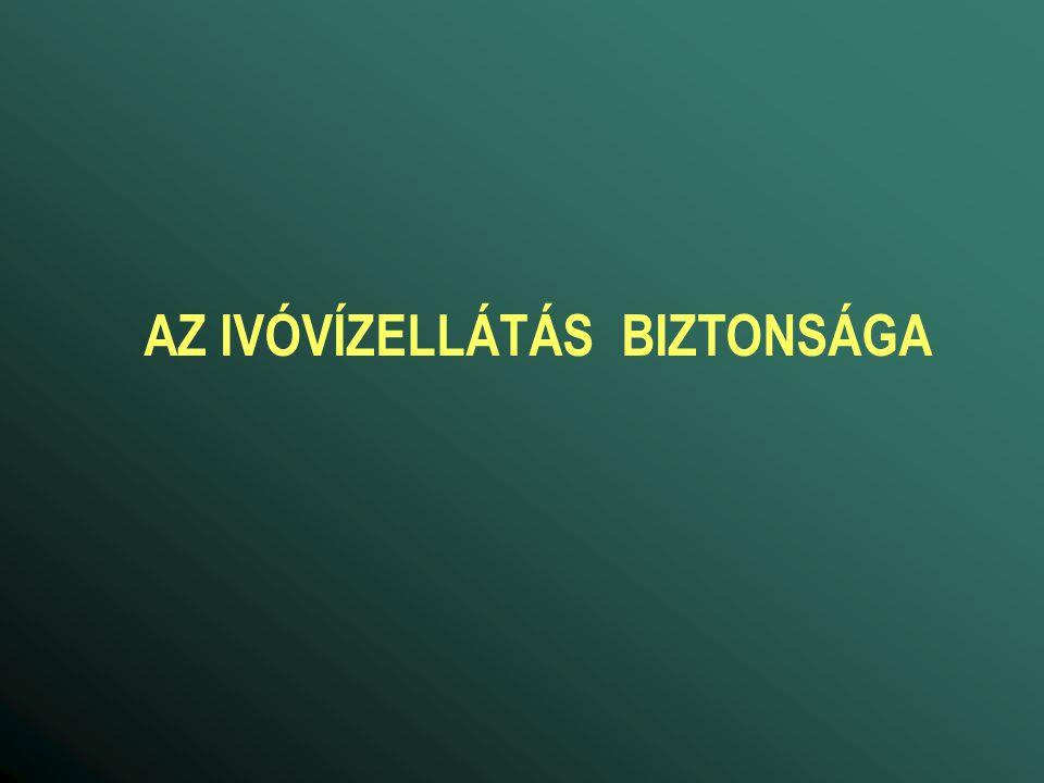 AZ IVÓVÍZELLÁTÁS BIZTONSÁGA