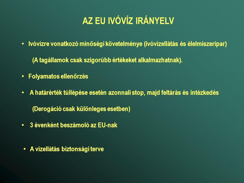 AZ EU IVÓVÍZ IRÁNYELV Ivóvízre vonatkozó minőségi követelménye (ivóvízellátás és élelmiszeripar)