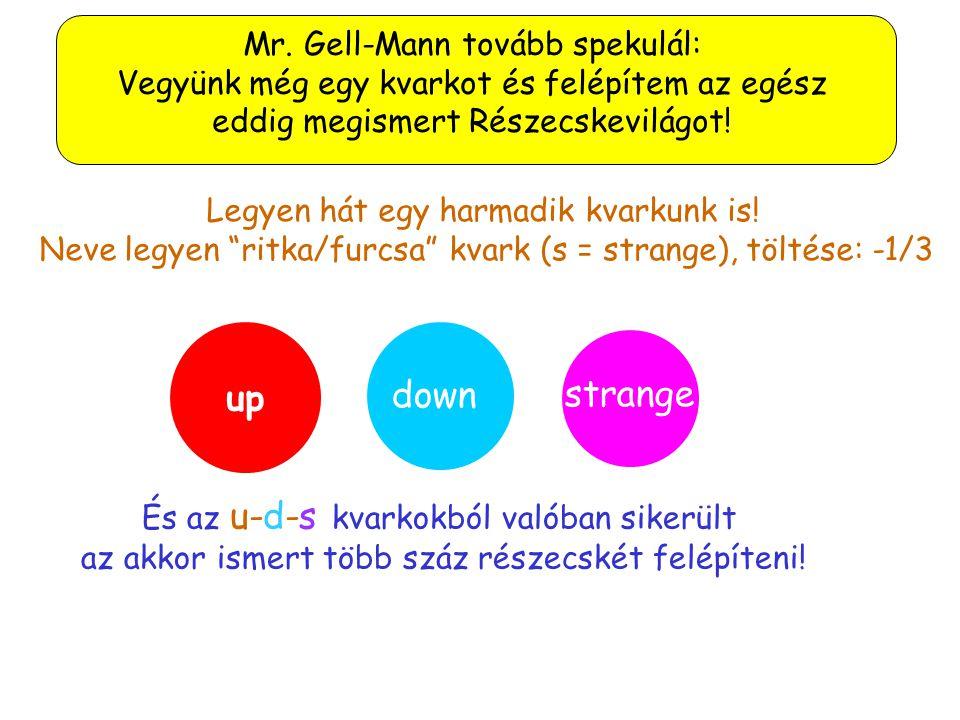 up down strange Mr. Gell-Mann tovább spekulál: