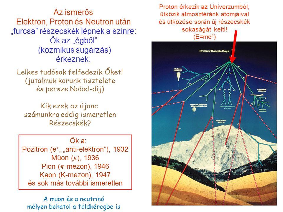 """Elektron, Proton és Neutron után """"furcsa részecskék lépnek a szinre:"""