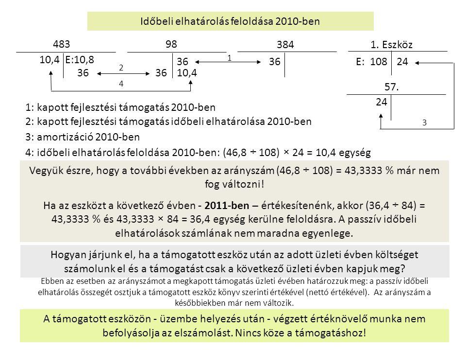 Időbeli elhatárolás feloldása 2010-ben