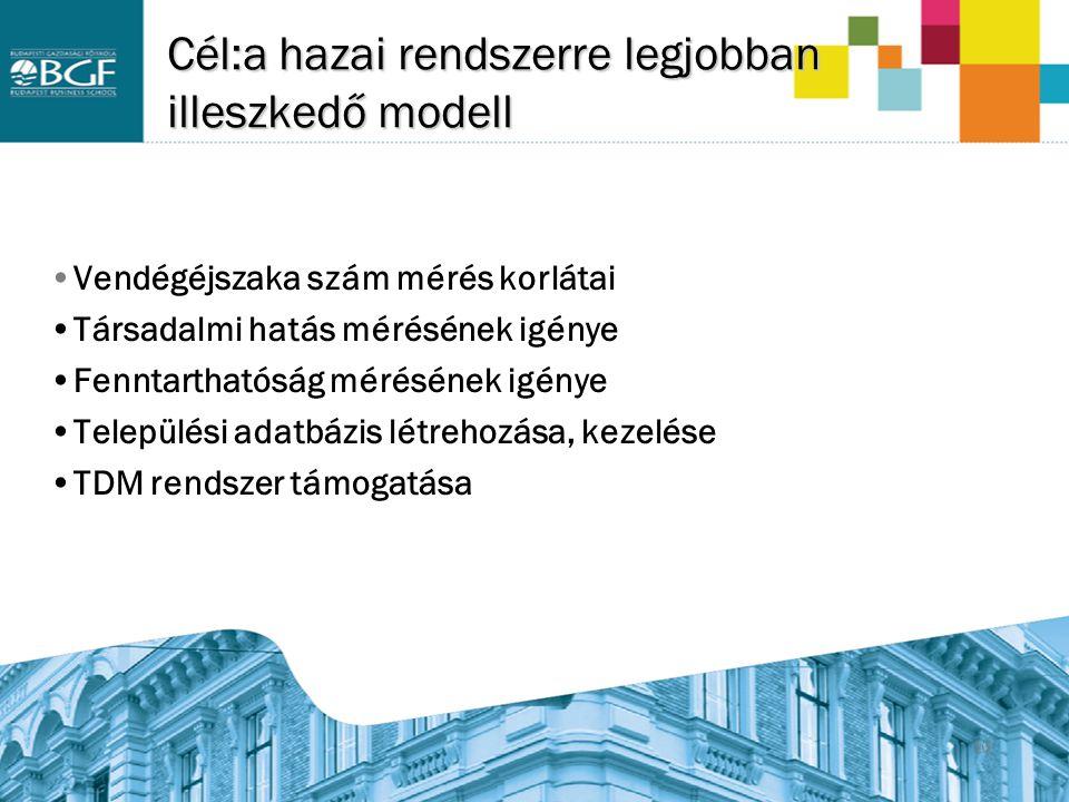 Cél:a hazai rendszerre legjobban illeszkedő modell