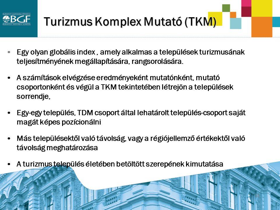 Turizmus Komplex Mutató (TKM)
