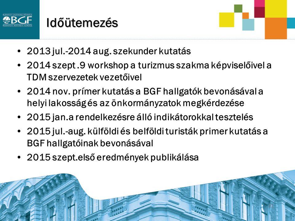 Időütemezés 2013 jul.-2014 aug. szekunder kutatás