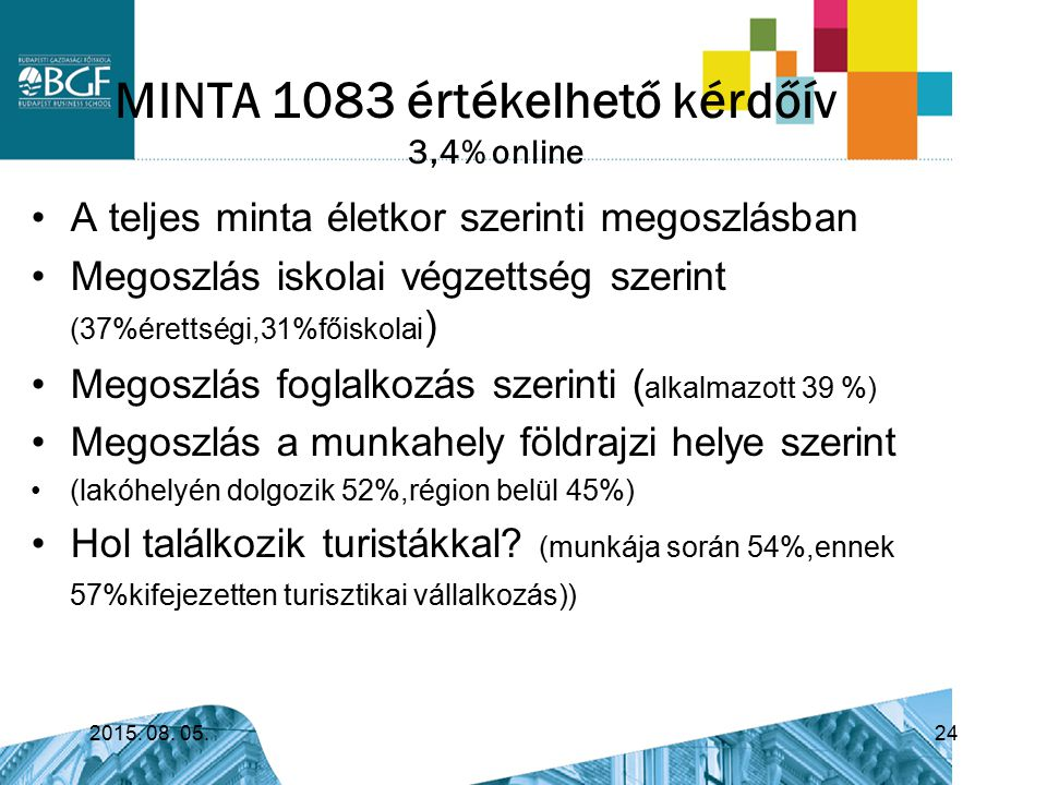 MINTA 1083 értékelhető kérdőív 3,4% online