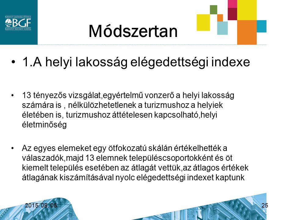 Módszertan 1.A helyi lakosság elégedettségi indexe