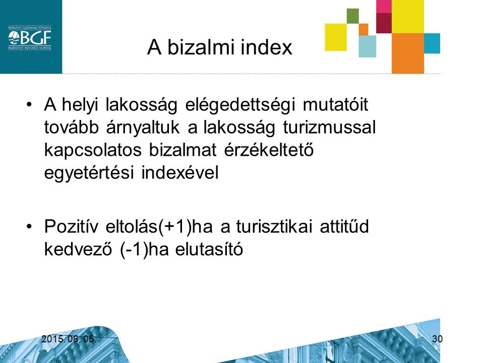 A bizalmi index