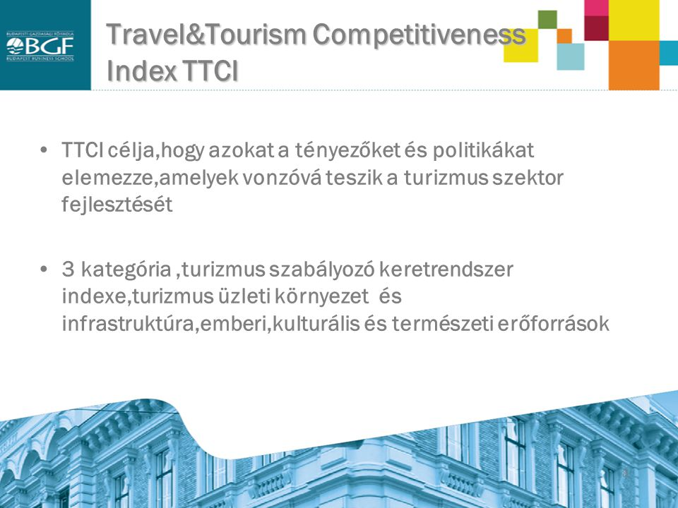 Travel&Tourism Competitiveness Index TTCI
