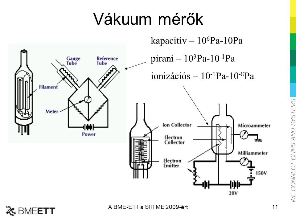 Vákuum mérők kapacitív – 106Pa-10Pa pirani – 103Pa-10-1Pa
