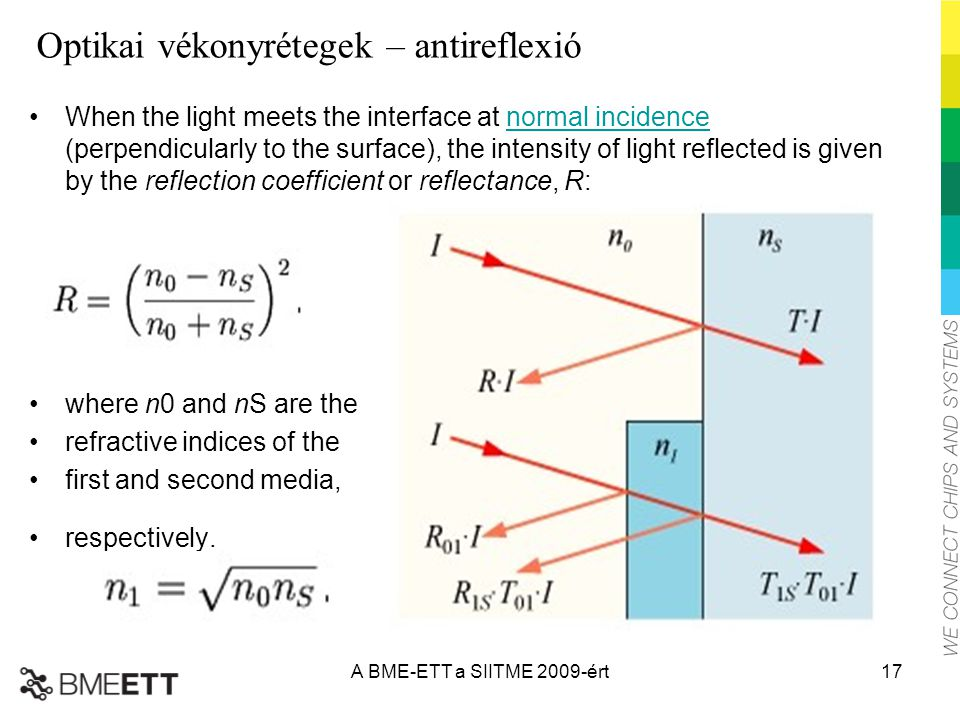 Optikai vékonyrétegek – antireflexió