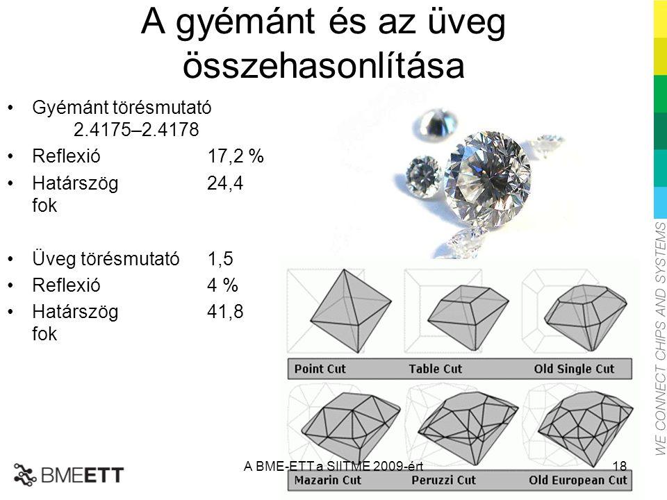 A gyémánt és az üveg összehasonlítása