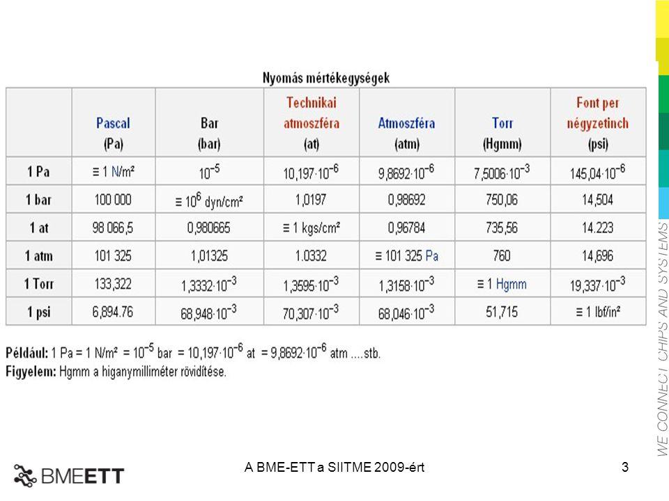 A BME-ETT a SIITME 2009-ért