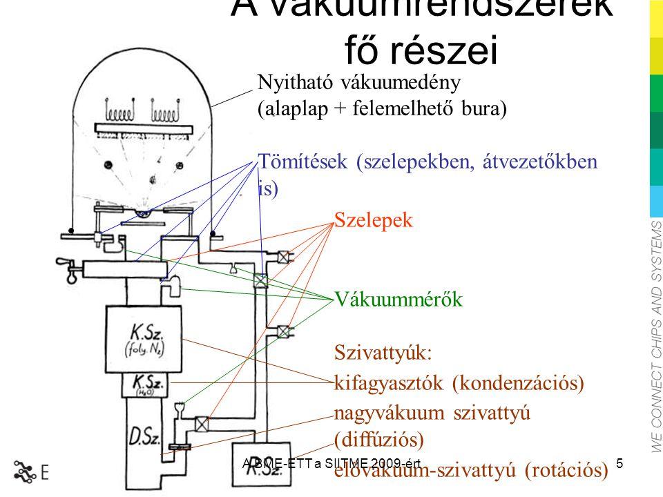 A vákuumrendszerek fő részei