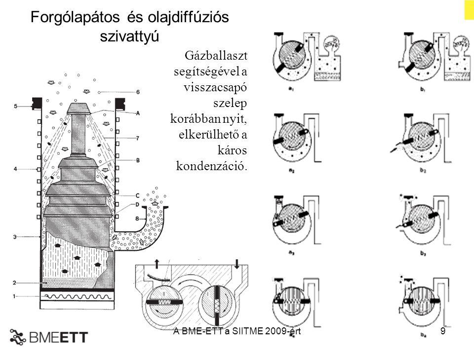 Forgólapátos és olajdiffúziós szivattyú